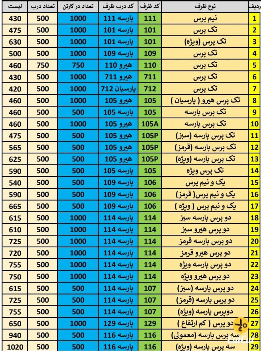 قیمت عمده ظروف یکبار مصرف آلومینیومی