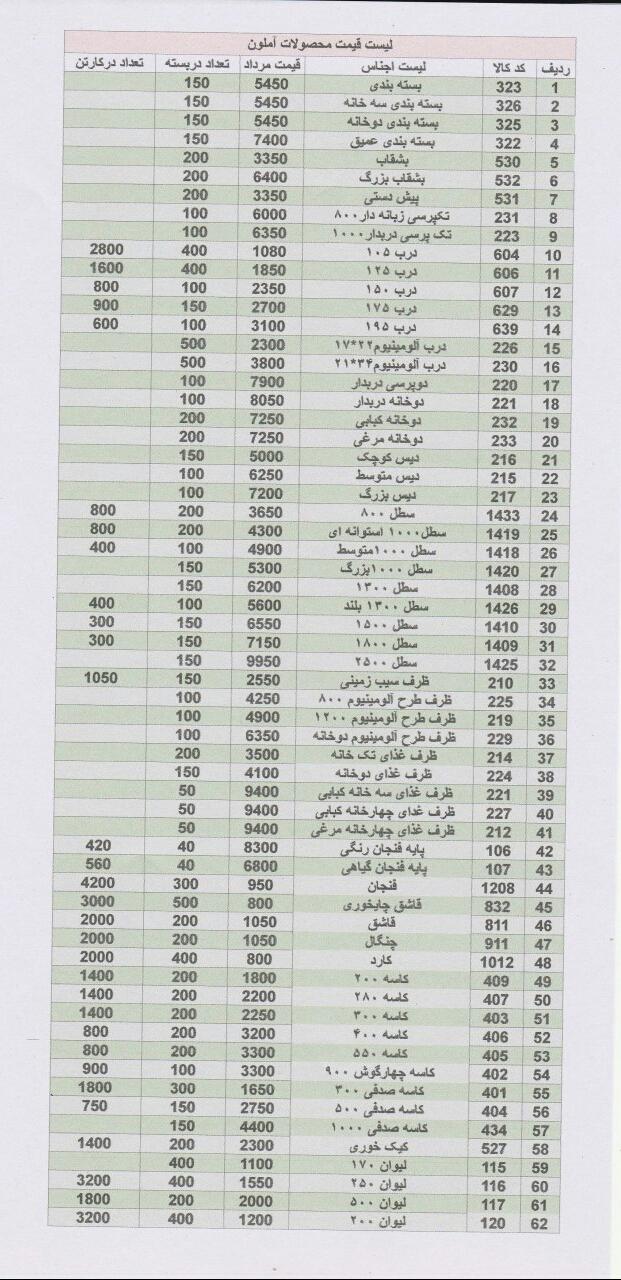 لیست قیمت ظروف یکبار مصرف گیاهی