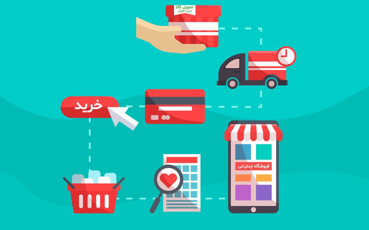 قیمت خرید ظروف یکبار مصرف