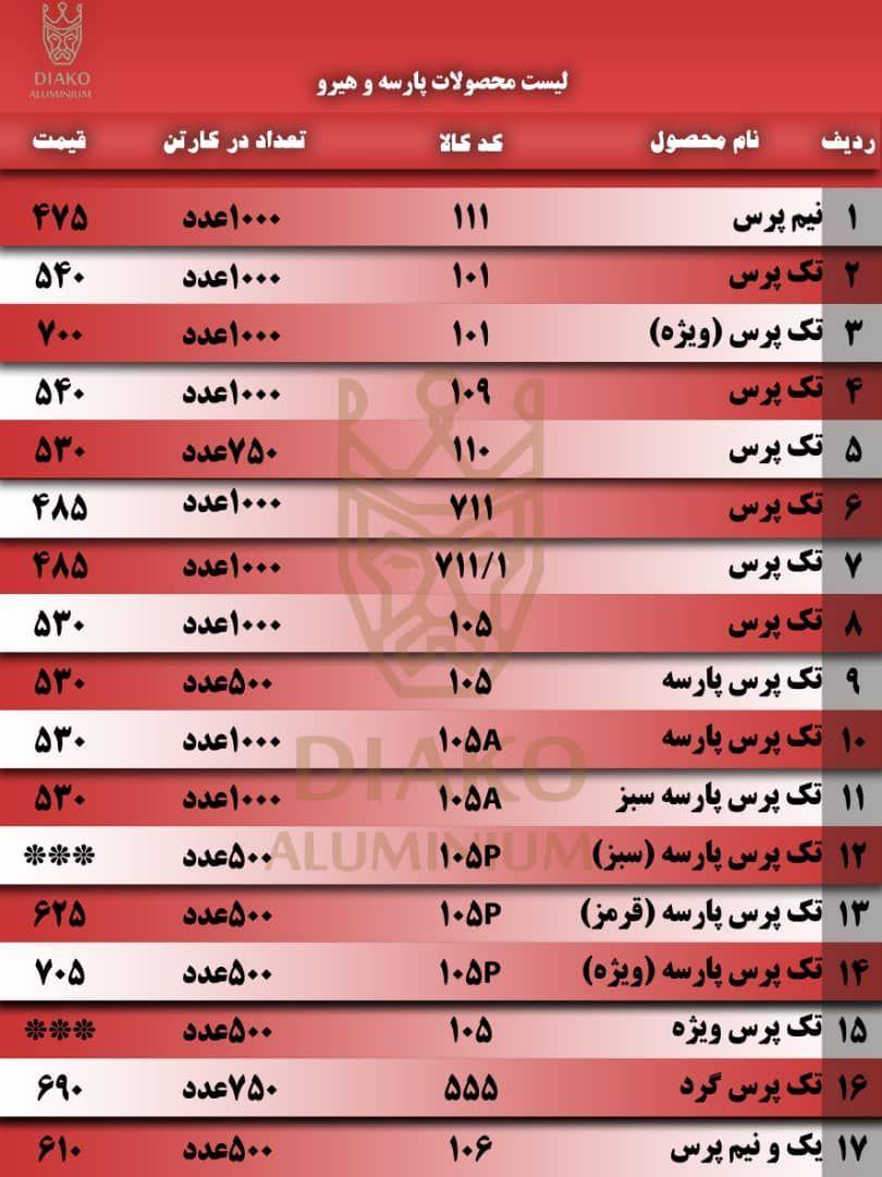 لیست قیمت ظروف یکبار مصرف آلومینیوم